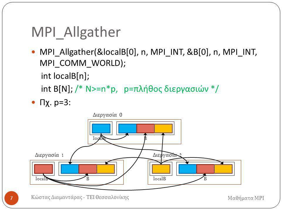 MPI_Allgather MPI_Allgather(&localB[0], n, MPI_INT, &B[0], n, MPI_INT, MPI_COMM_WORLD); int localB[n];